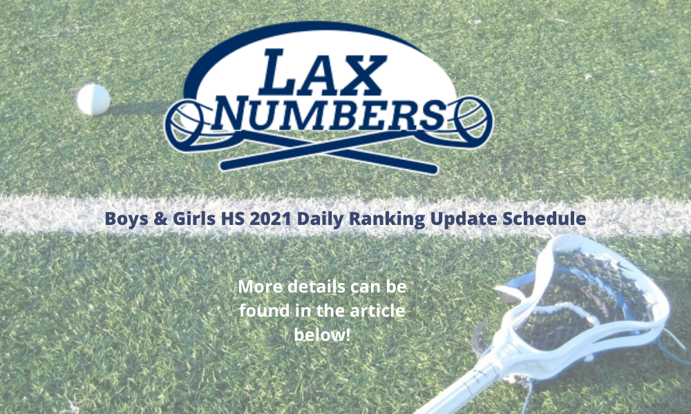 Boys & Girls HS 2021 Daily Ranking Update Schedule